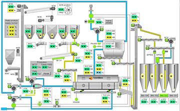 process control instrumentation calibration alliance calibration.jpg