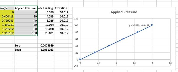 Calibration Curve.jpeg