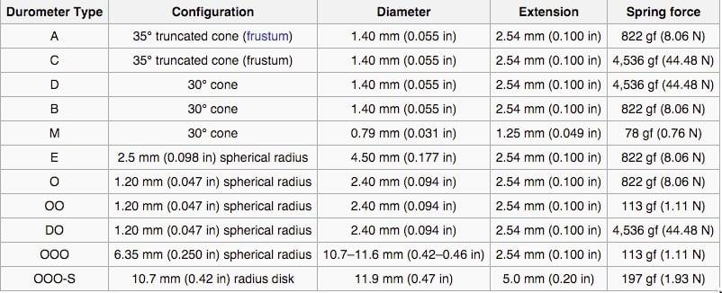 Durometer_Scale.jpg