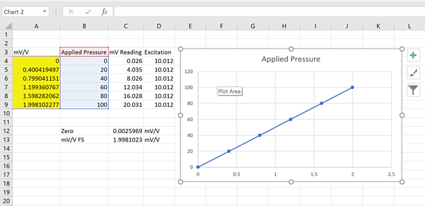 how to build a calibration curve data alliance calibration.png