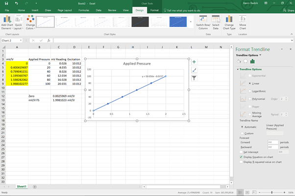 how to build a calibration curve example alliance calibration.png