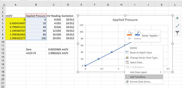 how to build a calibration curve line alliance calibration.png