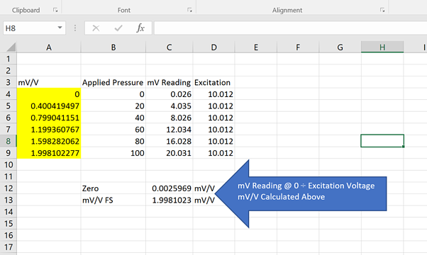 how to build a calibration curve zero span alliance calibration.png