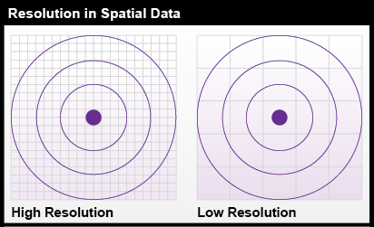 Resolution_Spatial_Data