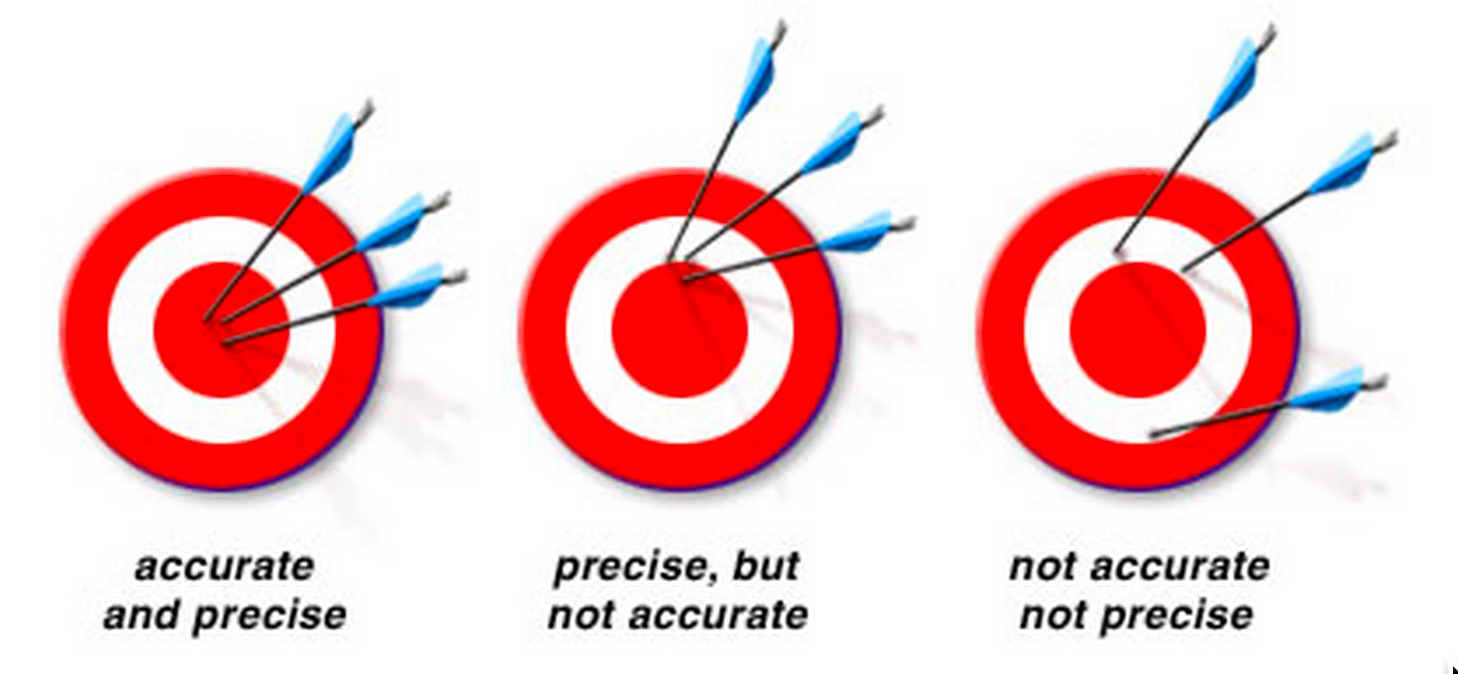 Accuracy_and_Precision-4